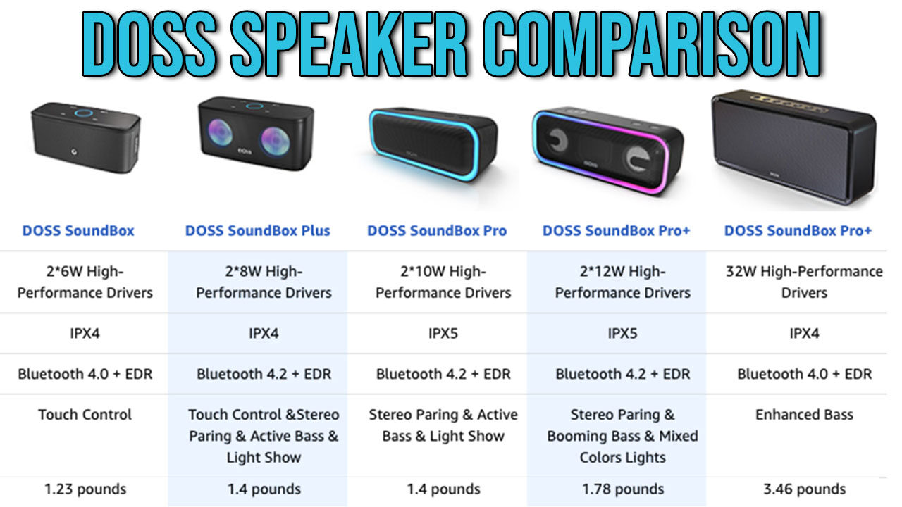 doss-portable-bluetooth-speaker-comparison
