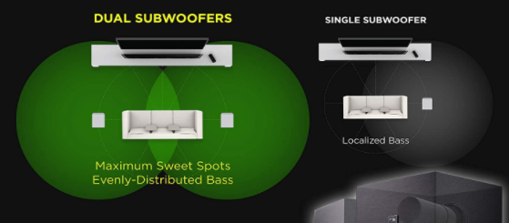 dual-10-inch-subwoofers