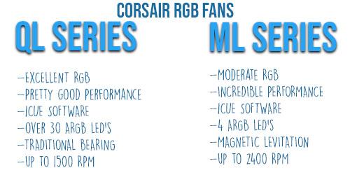 corsair-ql-vs-ml-series-fans-comparison