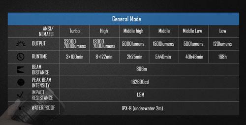 imalent-dx80-performance
