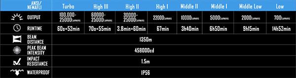 ms18-performance